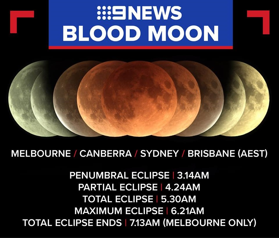 طولانیترین ماه گرفتگی قرن در استرالیا