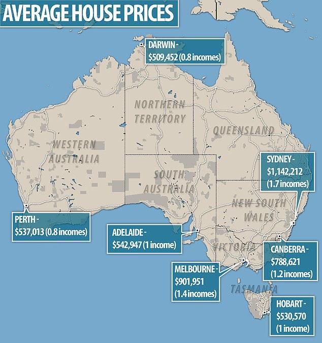 اجراه خانه در استرالیا