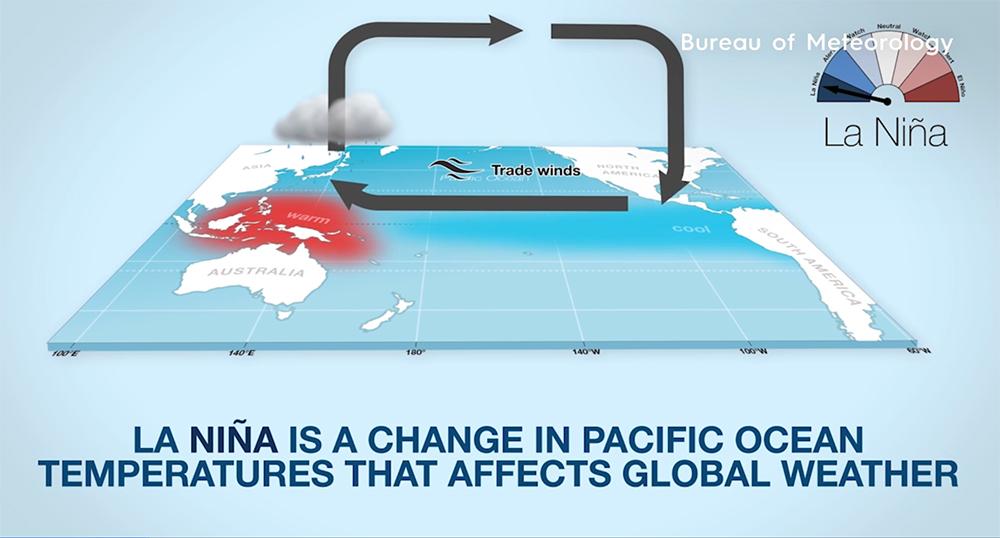 استرالیا در انتظار بارشهای سیلآسای ناشی از پدیده جوی لانینا