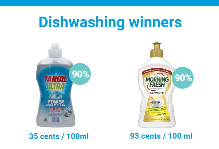 معرفی بهترین و بدترین مایعهای ظرفشویی استرالیا
