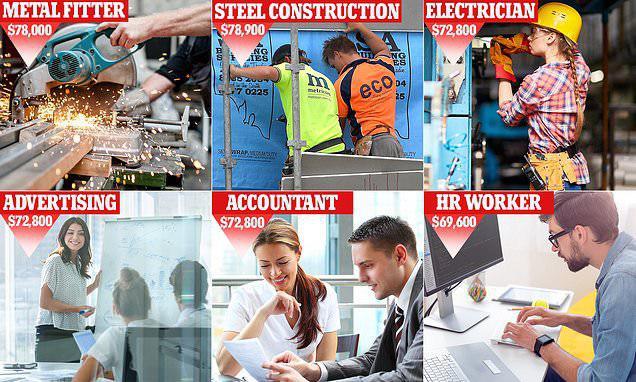 کارگران استرالیایی تا 1 میلیون دلار بیشتر از تحصیلکردهها درآمد دارند